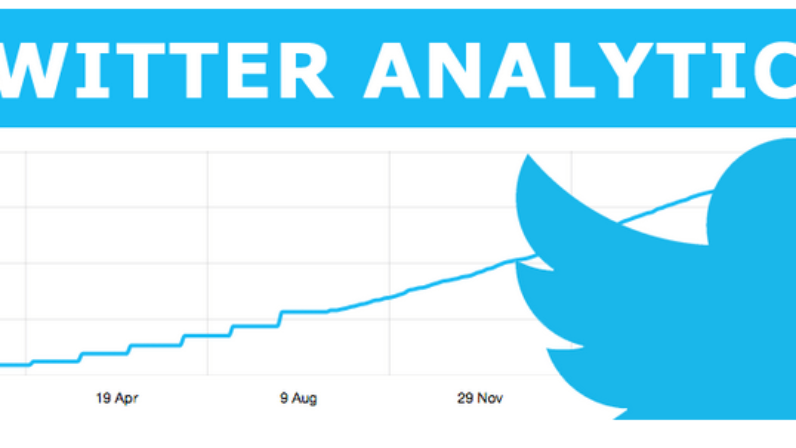 How to Use Twitter Analytics to Improve Your Account
